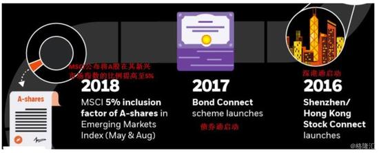 bbin不同网站转分-银保监会整治车险市场 针对修改条款、费率等行为