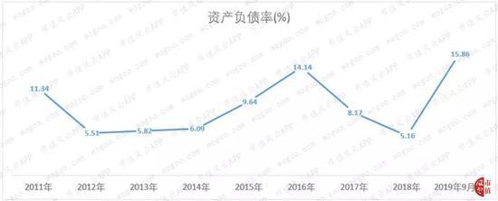 手机号验证领彩金 - 厂商减少产能 大型LCD面板价格有望在明年初上涨