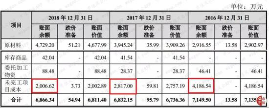 「壴定发娱乐官」伊利股份2017年预付账款翻倍