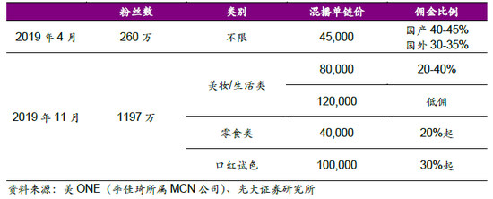 """上葡京备用网址 - """"涨租""""未平""""破产""""又起 长租公寓不能过度金融化"""