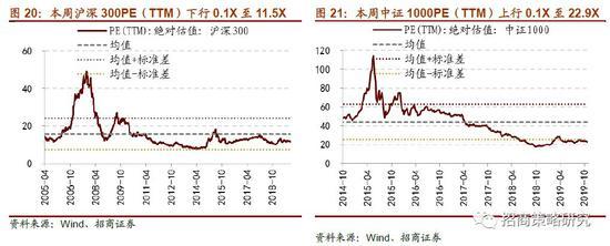 读览天下博彩导报 国家统计局:6月份工业生产者出厂价格同比持平