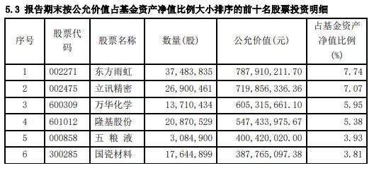 皇廷娱乐场送18|金威医疗出售内地私营医院料收益约1242万