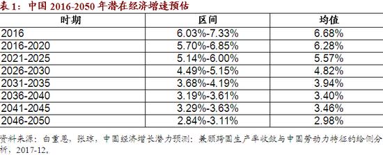 谢亚轩:解读Q1货币政策执行报告 政策的目标是什么?
