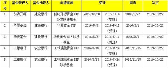 2018澳门赌场人气排名_22日首发 广汽丰田全新紧凑型SUV定名威兰达