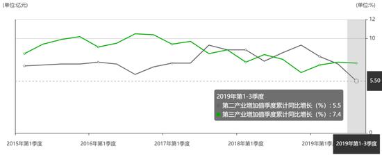 """新9至尊游戏,在沪蓉铁路上旋转79° 西南地区第一转体桥""""变身成功"""""""