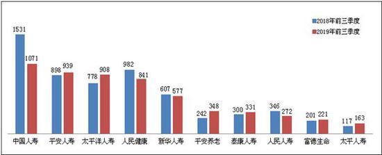 博彩bet8现金网,19年里中国最富有的13个人,最小的25岁身价1300亿!