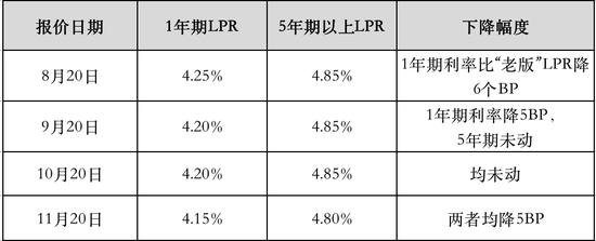 彩乐娱乐平台,7月30日四大证券报头版头条内容精华摘要