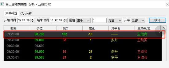 乌龙指再现国债期货市场 一笔亏百万