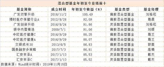 赌场掷骰子怎么才能赢·西安交大原副校长张汉荣今受审 被控受贿超千万