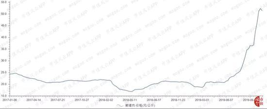 2018宝马赌场服务平台-解局|龙湖入股绿城服务的猜想