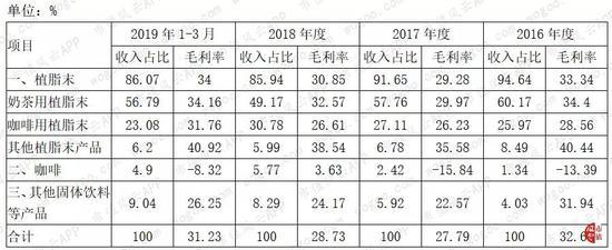 云南葡京小站加盟 - 券商境外展业遇难题:股权架构不超三层 难剥离风险