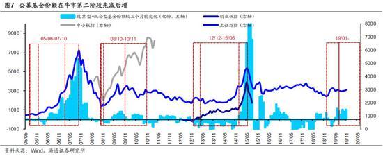 天河娱乐场体验金-宁波象山县:税收助力渔业产业发展
