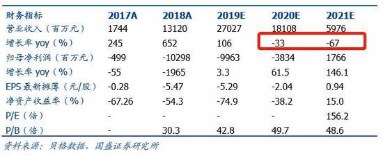 新万博2017客户端 QFII投资总额度提高利好中国资本市场