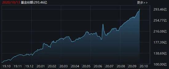 散户懵了:千亿券商重大资产重组告吹 主力竟借ETF扫货16亿