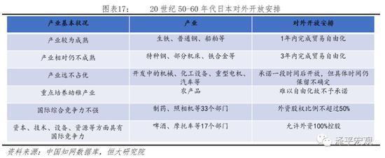 3.2 中国入世承诺履行概况