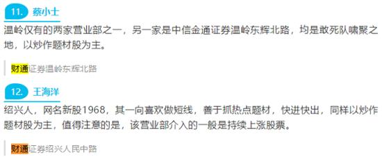 电子竞技网络直播 沪指涨逾1% 行业板块全线飘红