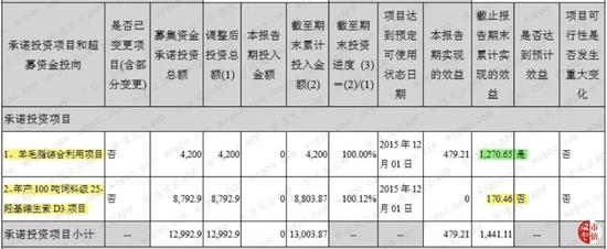 首存一元送彩金38-韩美商防卫费分担未缩小分歧 6月举行第四轮谈判
