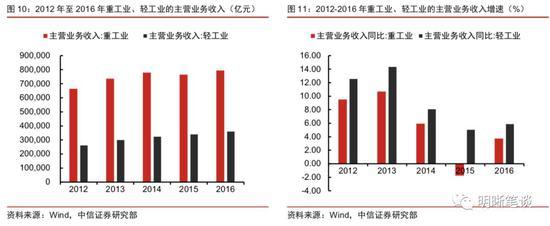 亲朋充值官网|6家上市银行发布半年业绩快报 5家营收增速超20%