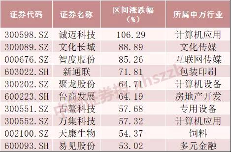 98彩票网手机版相约98 揭阳移动用信息化助农增收,22户贫困户成功脱贫