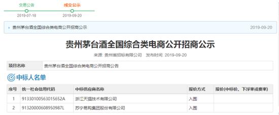 http://www.shangoudaohang.com/kuaixun/211699.html