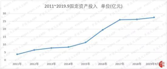 银河客户端官方下载 诺发集团年度股东应占溢利同比增长18.5%至1.075亿港元