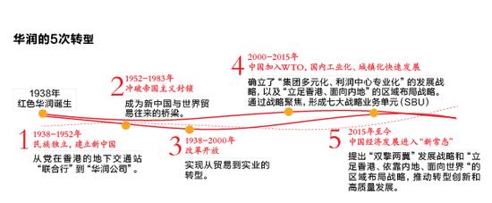 支付宝网页版官方网站_奇牛国际:美联储鹰派成员对于降息表示反对