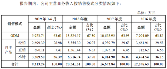 """亿万先生场总网址-北京""""获得电力指标""""升至全球12位"""