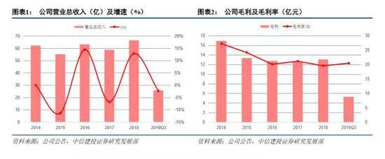 百利宫手机登陆娱乐官网|世界物联网版图上的无锡印记:十年成就中国在物联网领域最高话语权