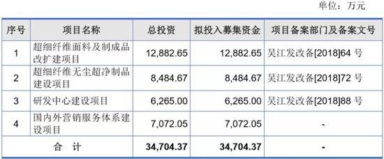 龙亨娱乐场安卓版 - 花小钱买大车,10.98万起,这几款合资车特别划得来