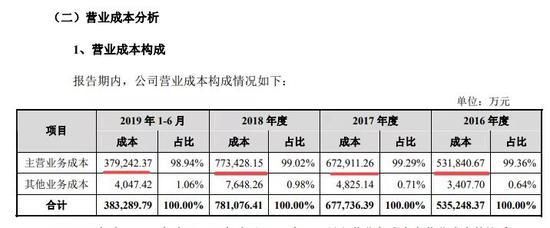 澳门乐118线上娱乐-科创板瀚川智能涨近14%换手率59% 机构席位首次买入