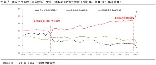 中信期货2021年二季度贵金属展望:黄金白银下跌行情或将持续