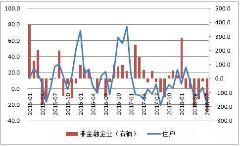 数据来源:中国人民银行;中国金融四十人论坛。