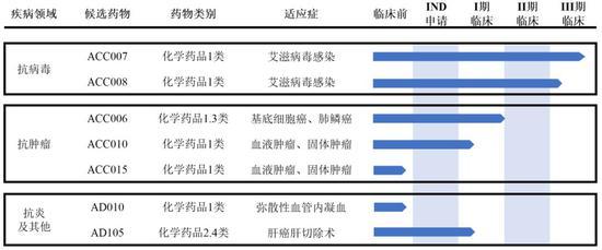 蒙特卡罗新手指导·中国金茂中期净利同比增32%至32.94亿元