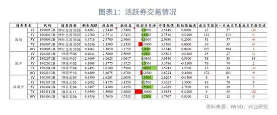 bwin有app吗_今日下午6时至11月5日东江水利枢纽潮汐调度再演练