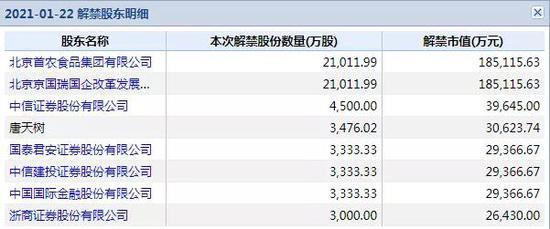 """同行龙头放量暴涨 这31万股民却炒了个""""假股"""":股东频繁减持"""