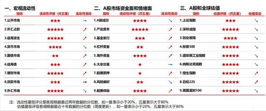 浙商策略:3月A股迎来回购高峰 今年已回购总金额为609亿元