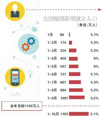 凯时线上赌城-上海着力推进文旅融合 加快建设世界著名旅游城市