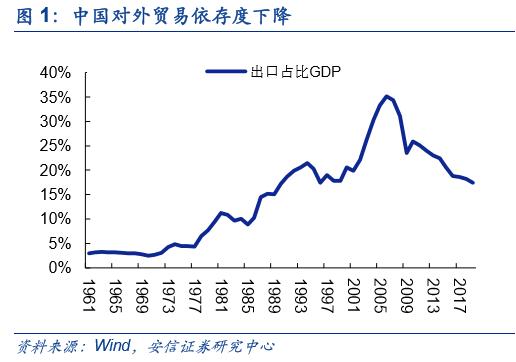 """安信陈果:把握""""复苏牛""""中期趋势 重点关注新能源"""