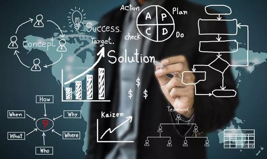 中泰资管:分析师的一致预期 可能出现哪些偏差?