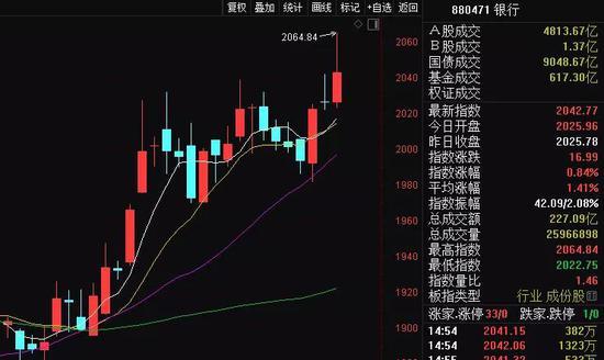 「红桃娱乐官网下载ios」大北农前三季净利下滑3成,拟向子公司提供超2亿元资助