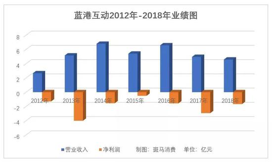"""「澳门金沙审核」CPI四年首次突破2% 机构:2019上半年顶多""""类滞胀"""""""