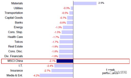 中金策略:港股短期内维持盘整和震荡格局 直到新的催化剂出现