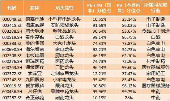 """""""价值""""走进上海高考作文 这14只""""经过时间沉淀""""的个股请收好"""