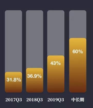 bbin官方版app,浪潮集团披露区块链布局细节:2015年组建团队,专利数量全球前十