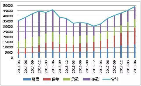 资料来源:中国人民银行;中国金融四十人论坛。