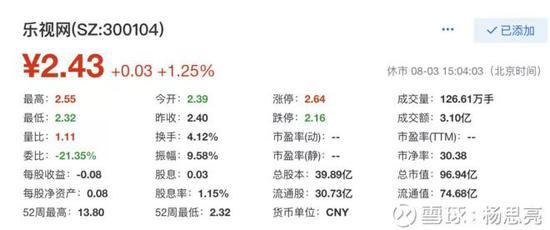 """8月首雷债券违约""""花落""""乐视网 另有18亿债务月内到期"""