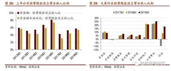发条娱乐破解·央行营管部联手多部门制定金融支持北京制造业高质量发展指导意见
