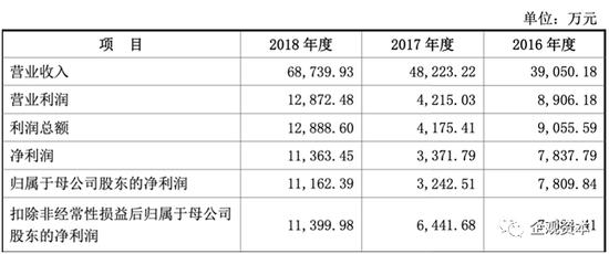 """星麗門娱乐场 - 冬季养法师,学会""""几招"""",乌黑油亮,蹭蹭爆芽"""