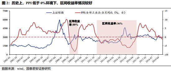 中华娱乐场客户端_英国央行宣布金融危机以来第二次加息