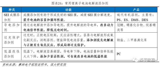 明陞认证赌场-拜腾CEO戴雷:中国提供了真正的创业环境